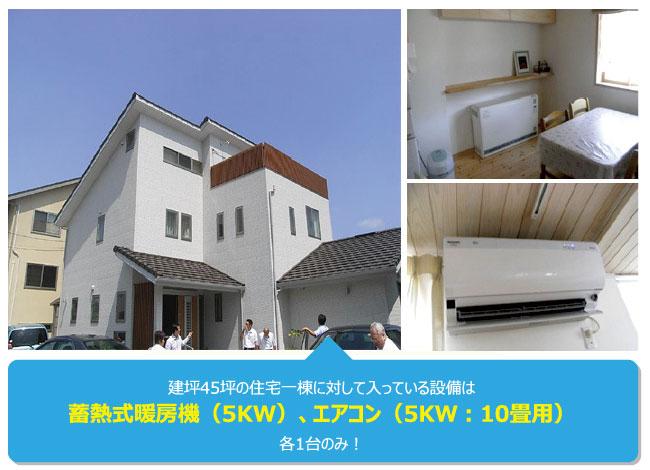 建坪45坪の住宅一棟に対して入っている設備は 蓄熱式暖房機(5KW)、エアコン(5KW?10畳用) 各1台のみ?